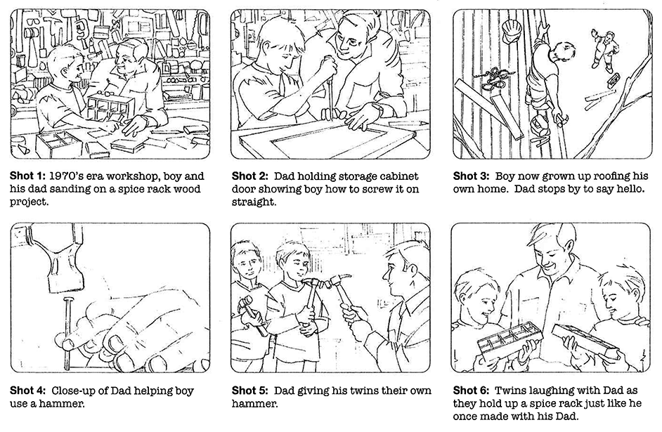 Why Storyboarding?