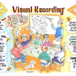 Visual Recording